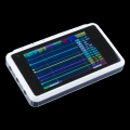 DSO Quad - Pocket-Sized Digital Oscilloscope